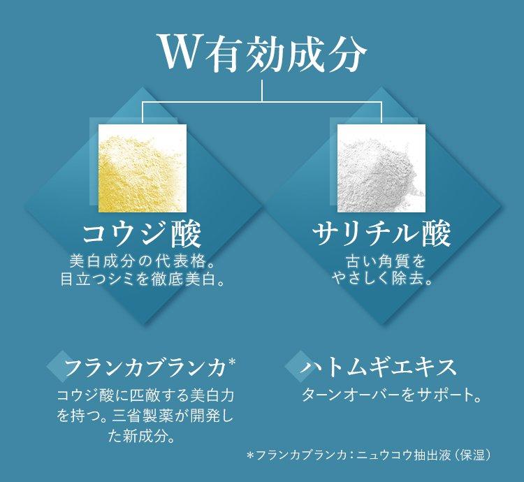 コウジ酸とサリチル酸のW効果イメージ図